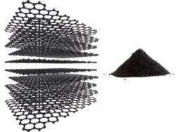Аморфный углерод и оксид графена